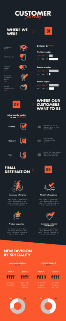 Herramientas Gratuitas Para Crear Infografías 5